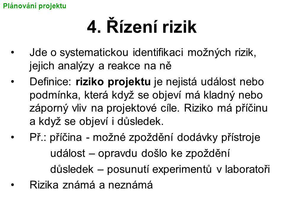 Plánování projektu 4. Řízení rizik. Jde o systematickou identifikaci možných rizik, jejich analýzy a reakce na ně.