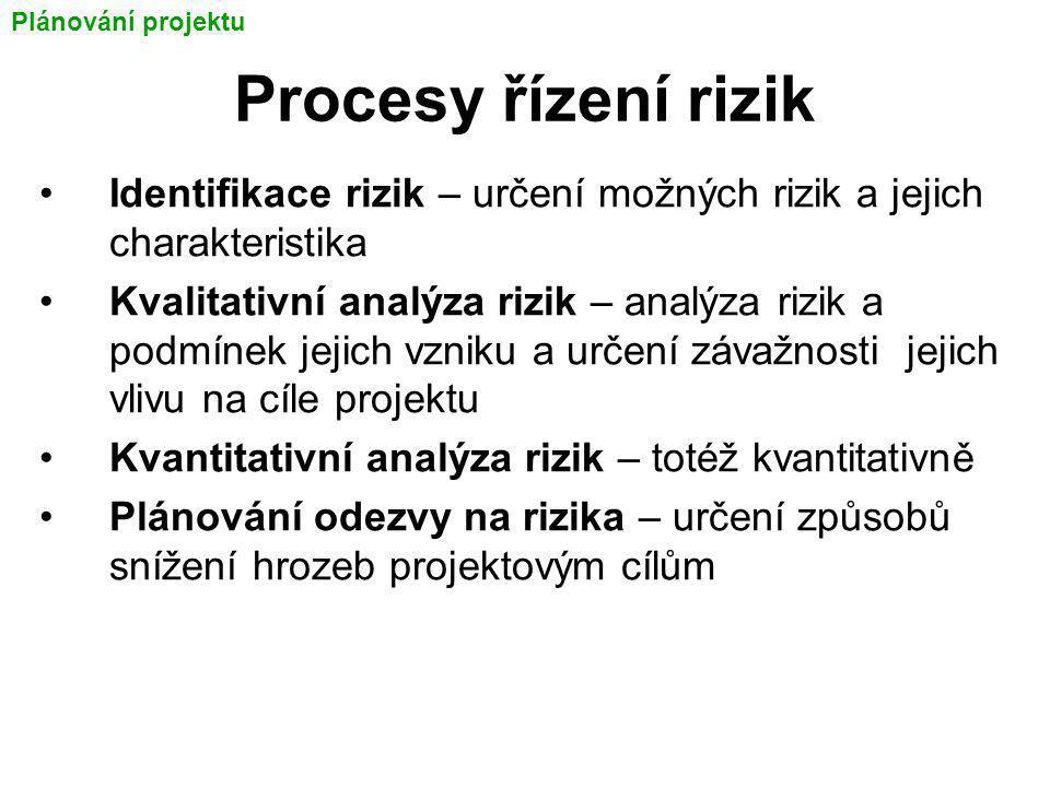 Plánování projektu Procesy řízení rizik. Identifikace rizik – určení možných rizik a jejich charakteristika.