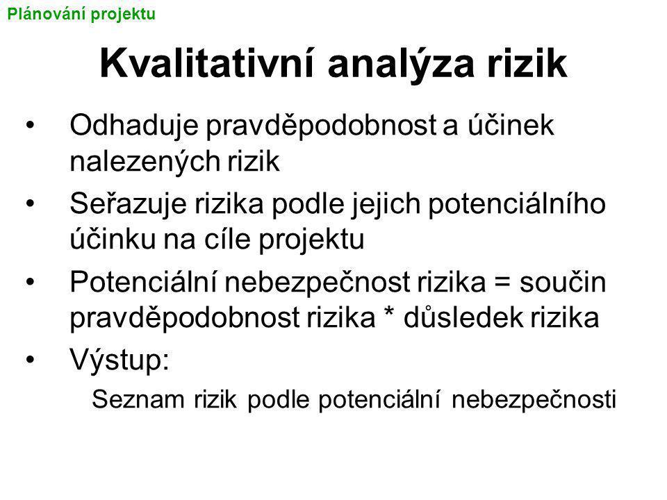 Kvalitativní analýza rizik