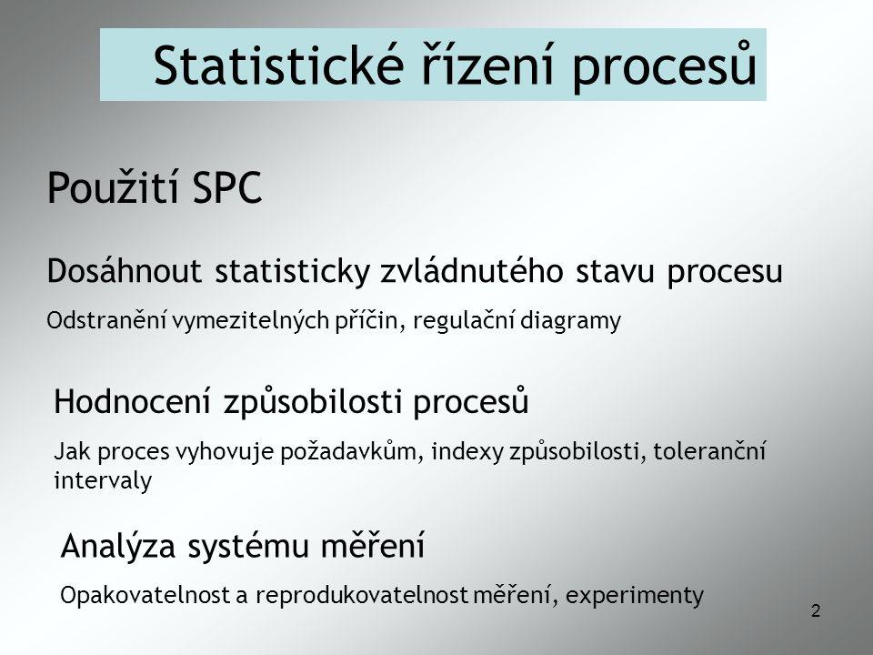 Statistické řízení procesů