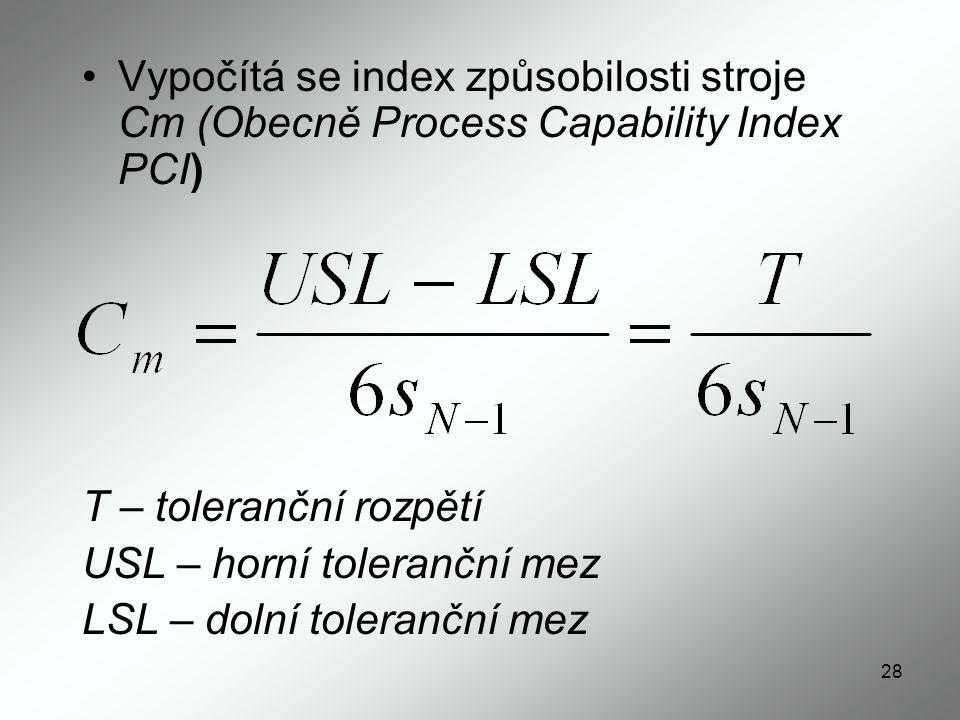 Vypočítá se index způsobilosti stroje Cm (Obecně Process Capability Index PCI)