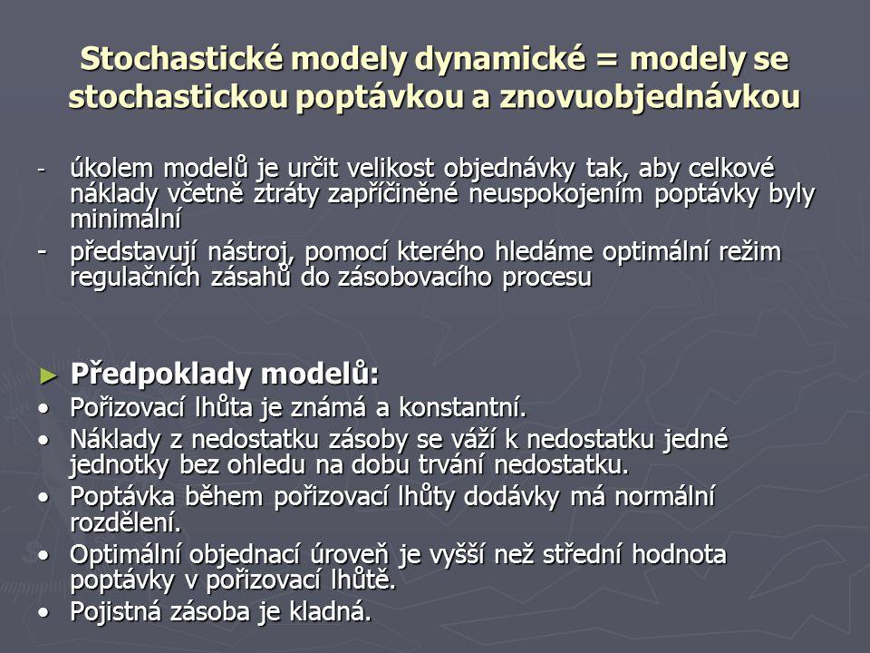 Stochastické modely dynamické = modely se stochastickou poptávkou a znovuobjednávkou