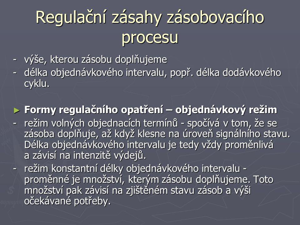 Regulační zásahy zásobovacího procesu