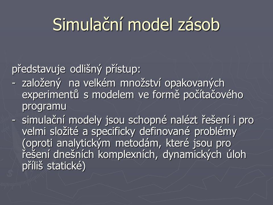 Simulační model zásob představuje odlišný přístup: