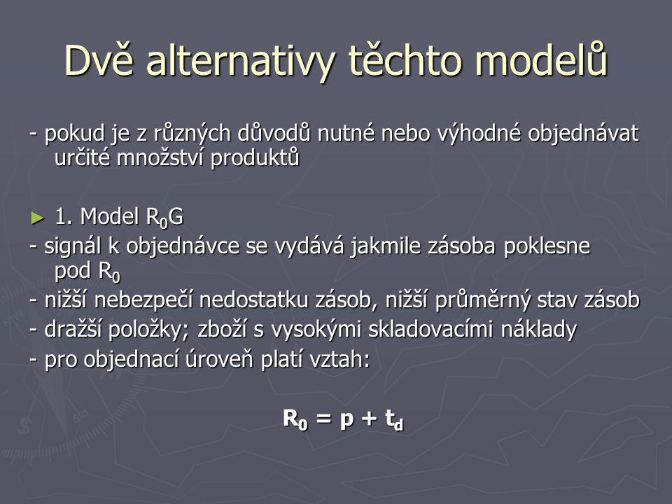 Dvě alternativy těchto modelů