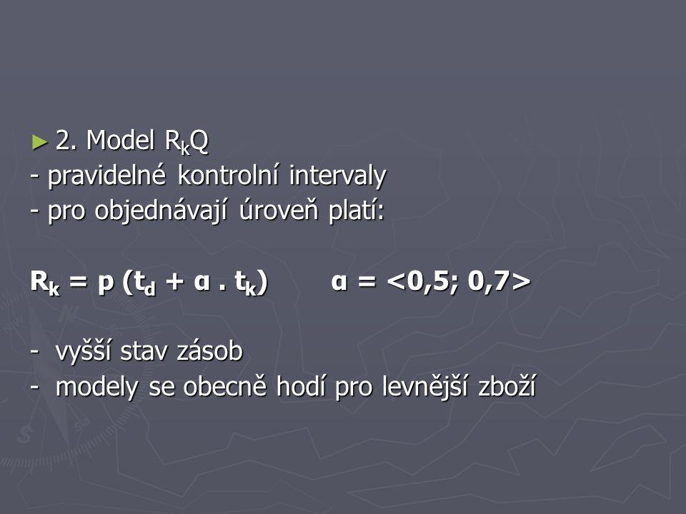 2. Model RkQ - pravidelné kontrolní intervaly. - pro objednávají úroveň platí: Rk = p (td + α . tk) α = <0,5; 0,7>