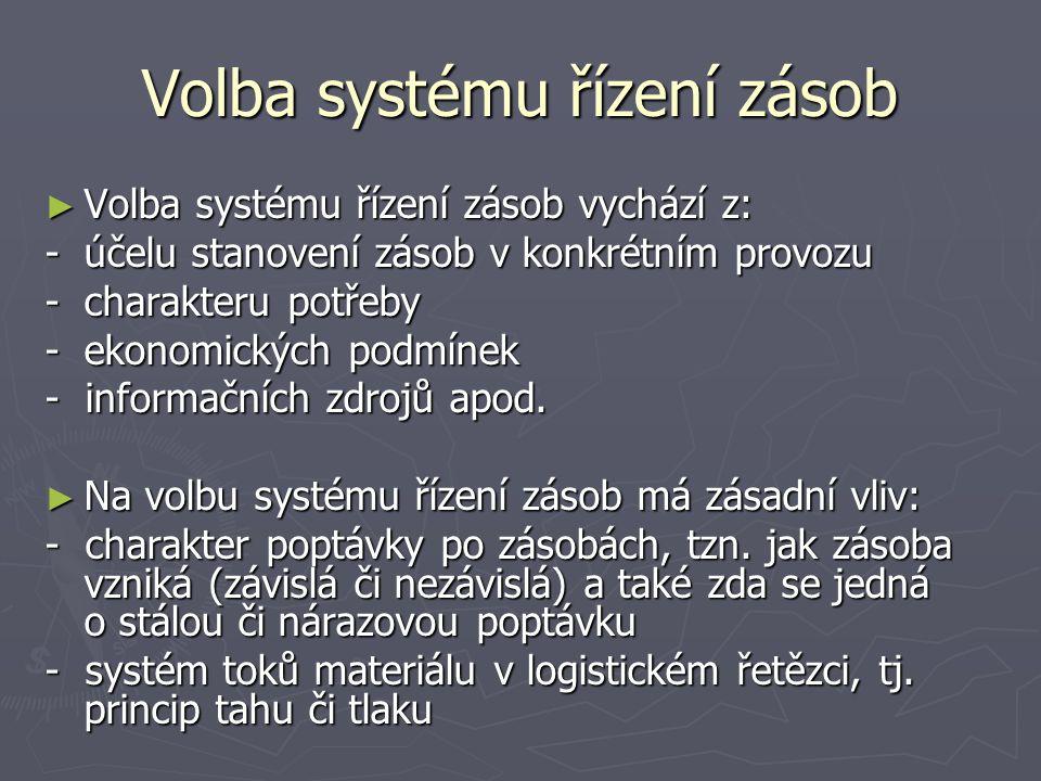 Volba systému řízení zásob