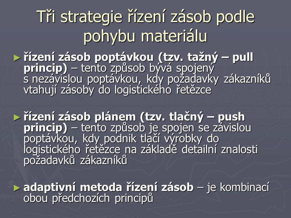 Tři strategie řízení zásob podle pohybu materiálu