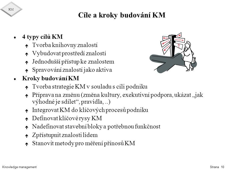 Cíle a kroky budování KM