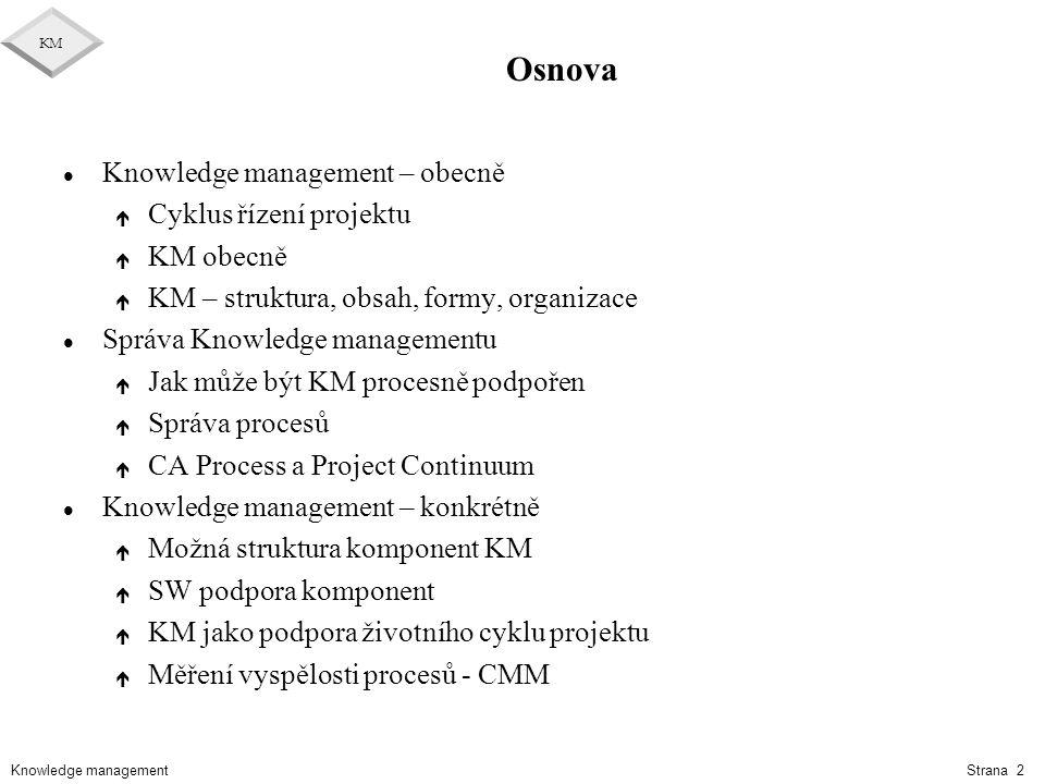 Osnova Knowledge management – obecně Cyklus řízení projektu KM obecně