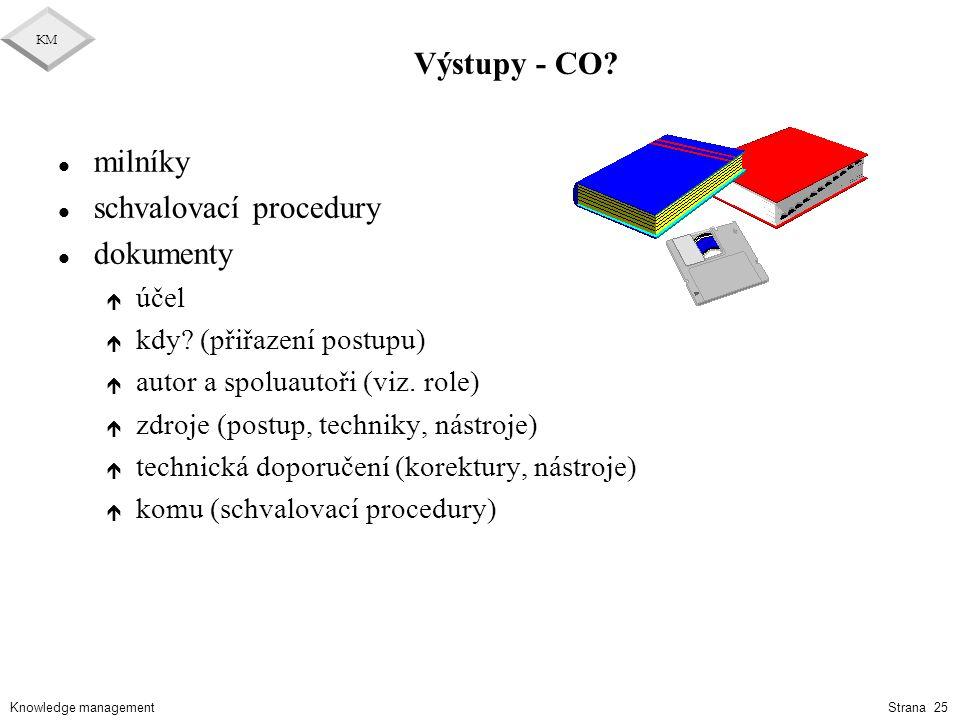 schvalovací procedury dokumenty