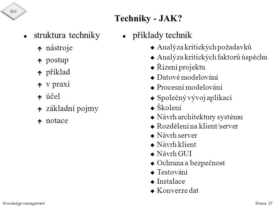 Techniky - JAK struktura techniky příklady technik nástroje postup