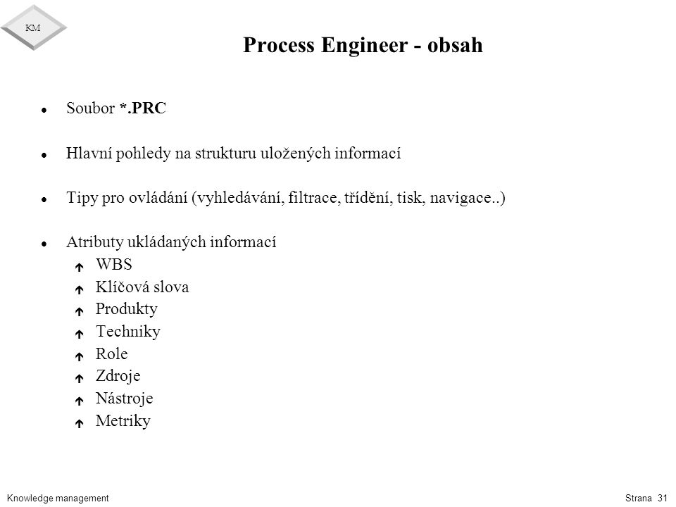 Process Engineer - obsah