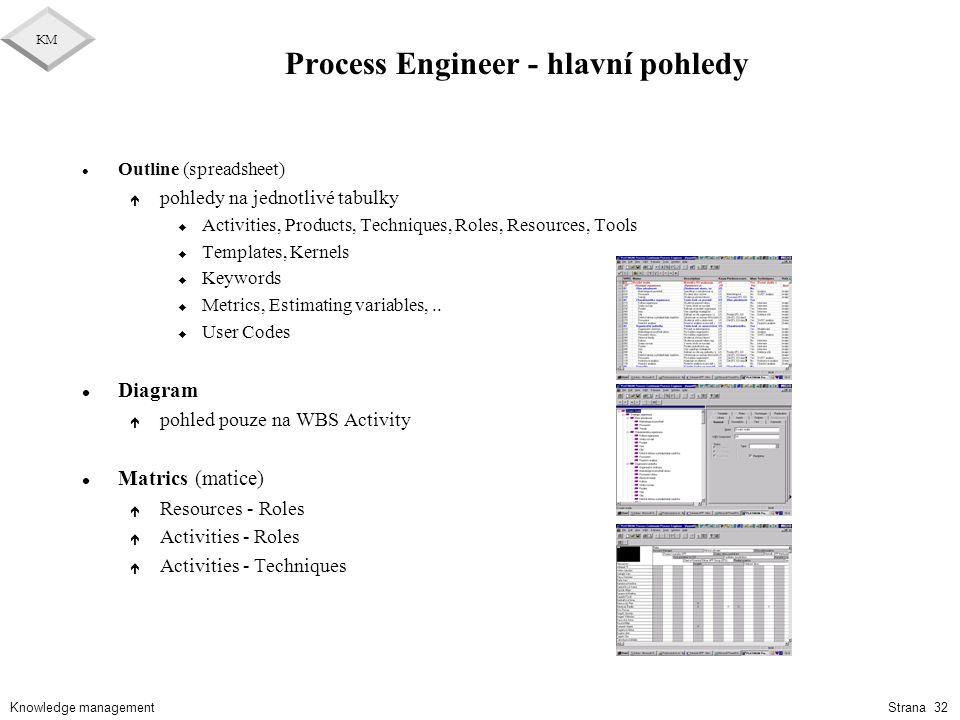 Process Engineer - hlavní pohledy