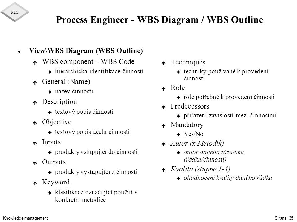 Process Engineer - WBS Diagram / WBS Outline