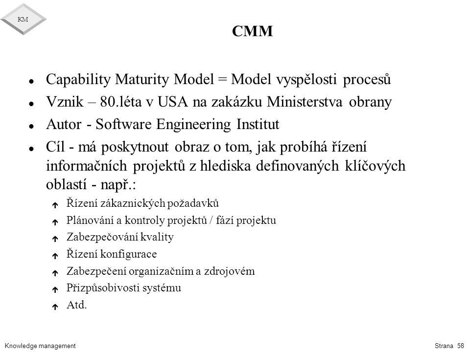 Capability Maturity Model = Model vyspělosti procesů
