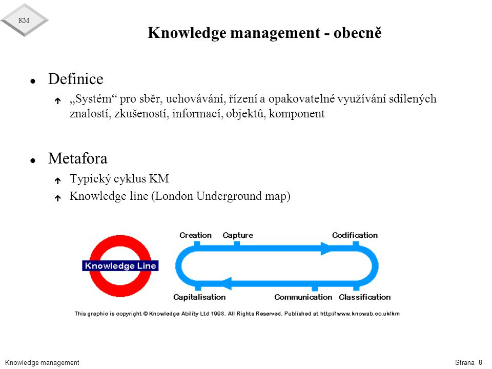 Knowledge management - obecně