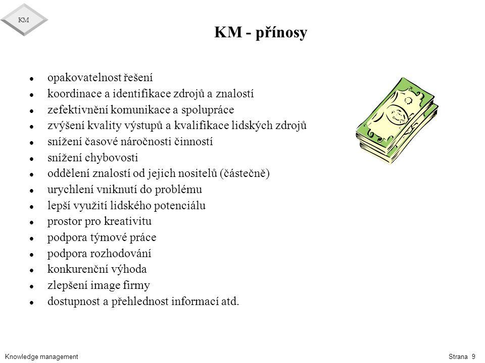 KM - přínosy opakovatelnost řešení