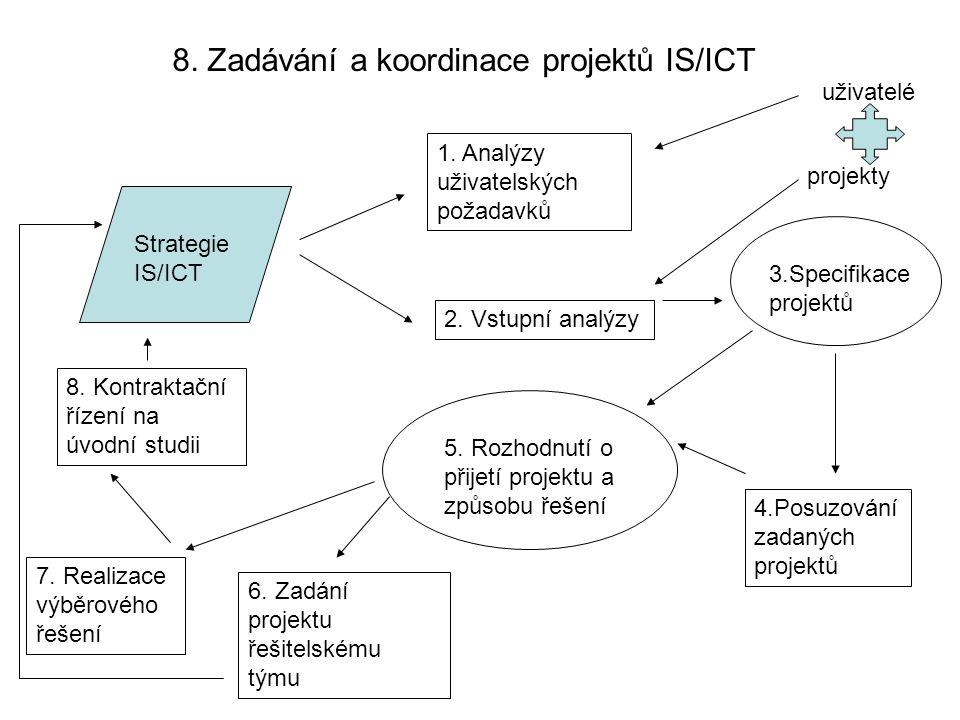 8. Zadávání a koordinace projektů IS/ICT