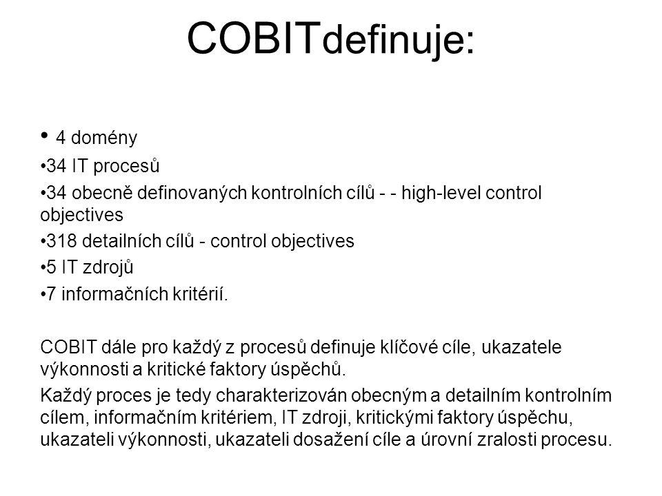 COBITdefinuje: 4 domény 34 IT procesů