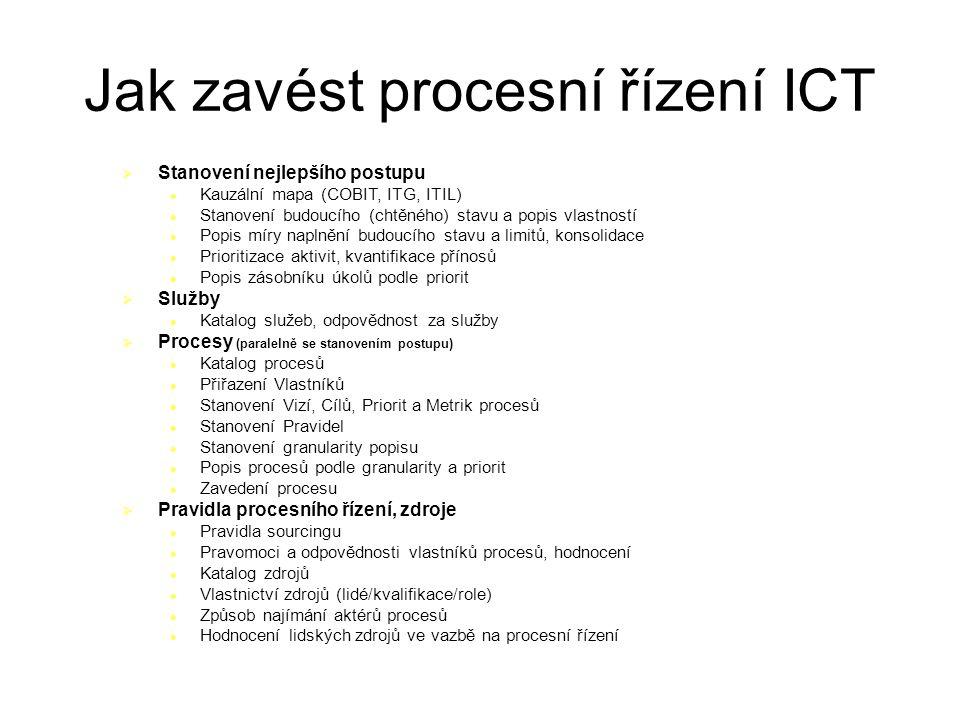 Jak zavést procesní řízení ICT