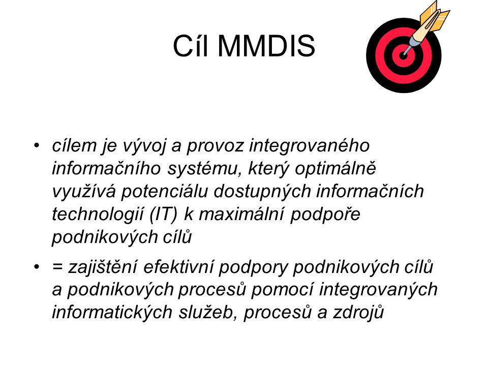 Cíl MMDIS