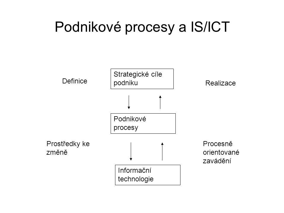 Podnikové procesy a IS/ICT
