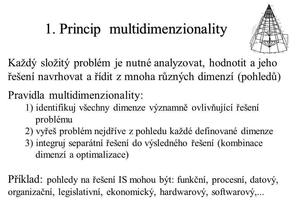 1. Princip multidimenzionality