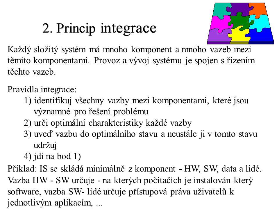 2. Princip integrace