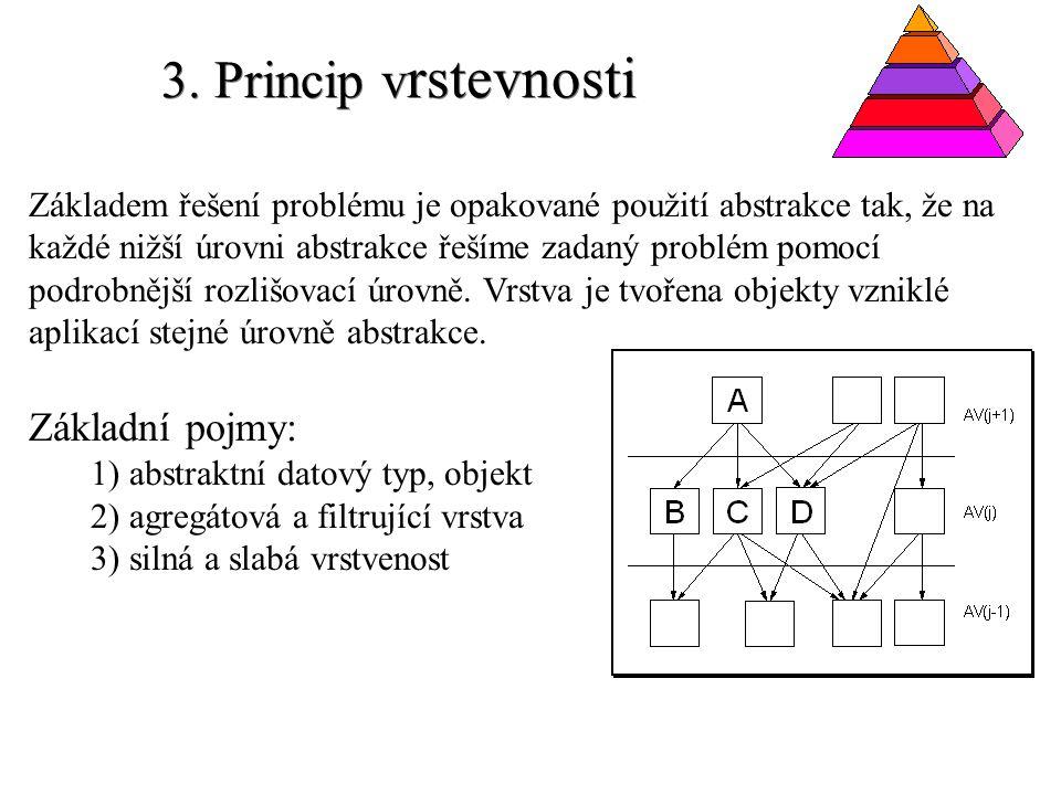 3. Princip vrstevnosti Základní pojmy: