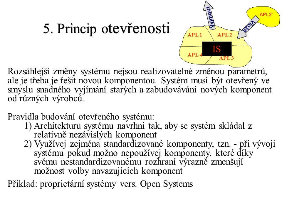 5. Princip otevřenosti IS