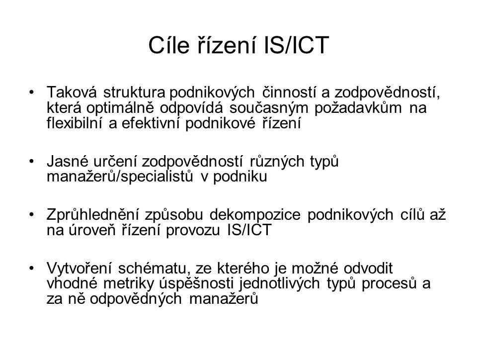 Cíle řízení IS/ICT