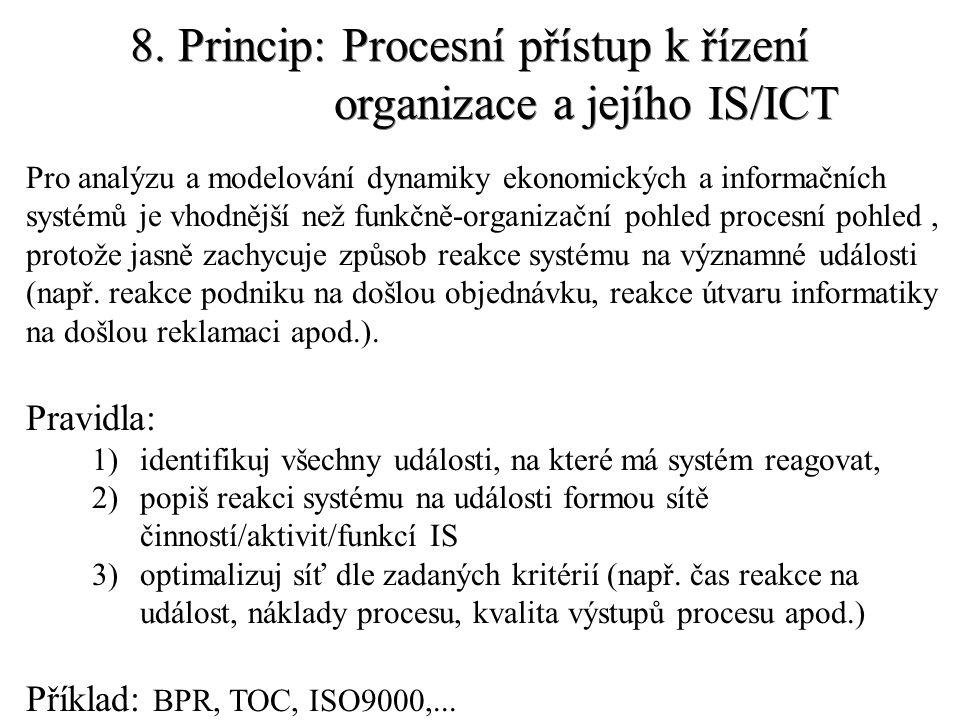 8. Princip: Procesní přístup k řízení organizace a jejího IS/ICT