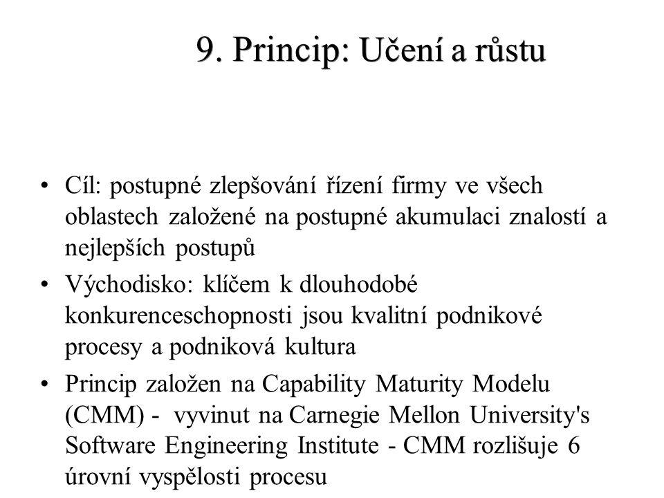 9. Princip: Učení a růstu Cíl: postupné zlepšování řízení firmy ve všech oblastech založené na postupné akumulaci znalostí a nejlepších postupů.