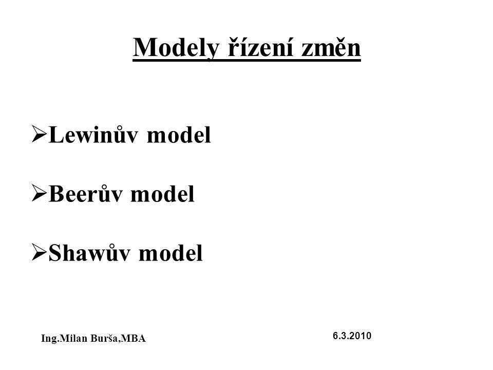 Modely řízení změn Lewinův model Beerův model Shawův model