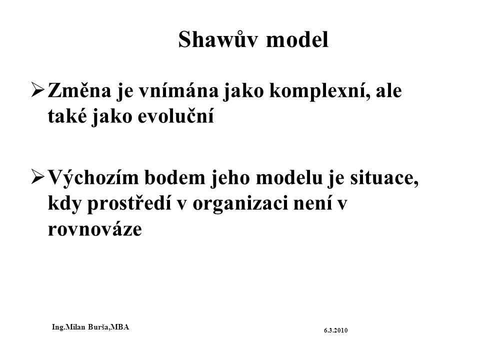 Shawův model Změna je vnímána jako komplexní, ale také jako evoluční