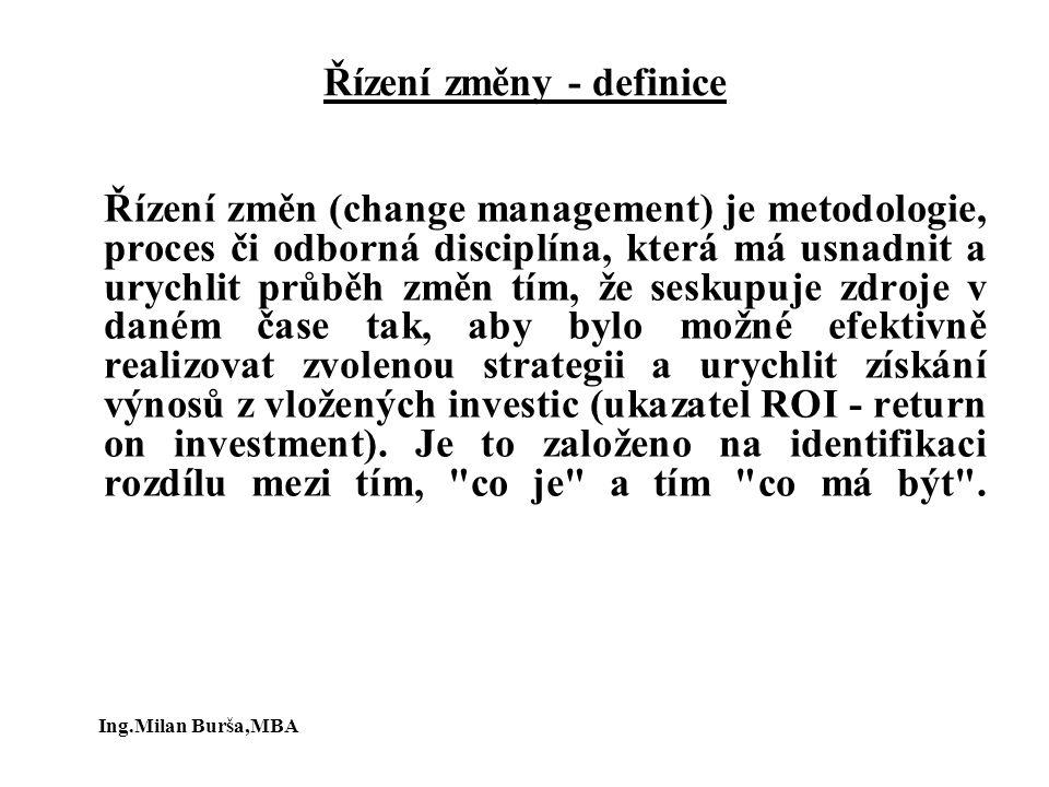 Řízení změny - definice