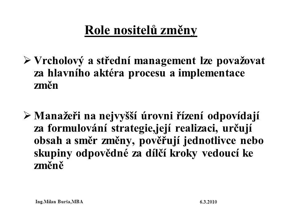 Role nositelů změny Vrcholový a střední management lze považovat za hlavního aktéra procesu a implementace změn.