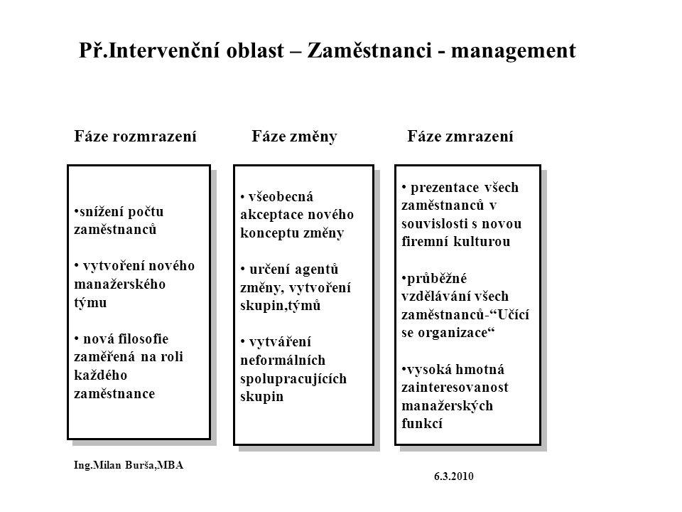 Př.Intervenční oblast – Zaměstnanci - management