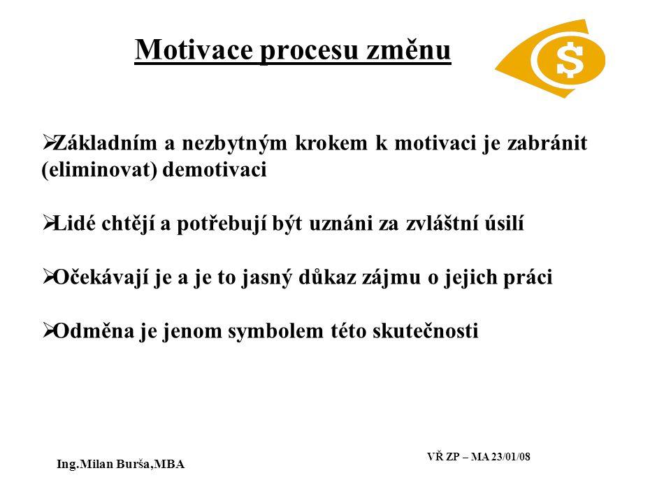 Motivace procesu změnu