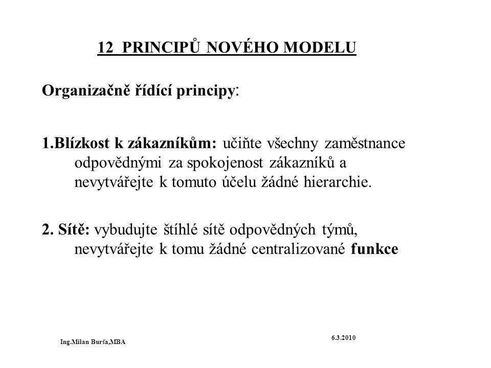 12 PRINCIPŮ NOVÉHO MODELU