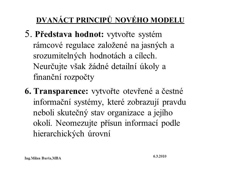 DVANÁCT PRINCIPŮ NOVÉHO MODELU