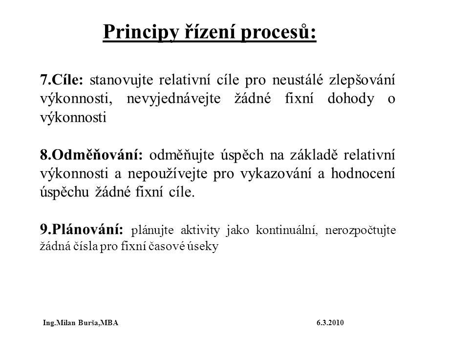 Principy řízení procesů: