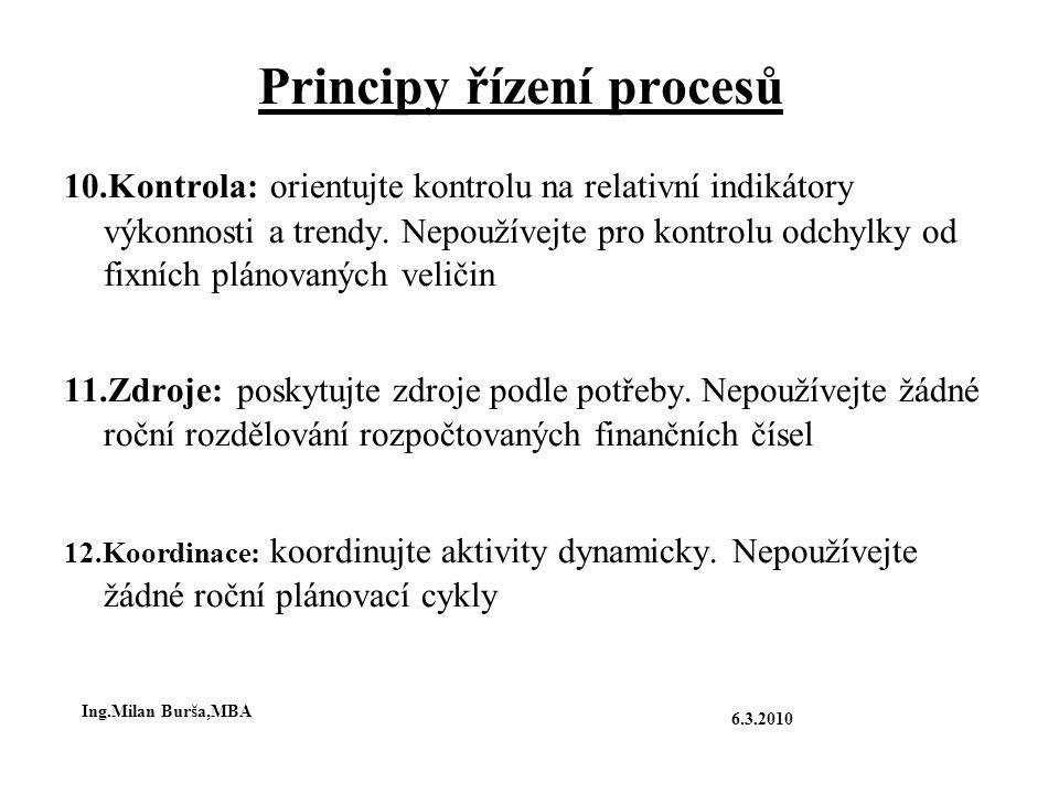 Principy řízení procesů