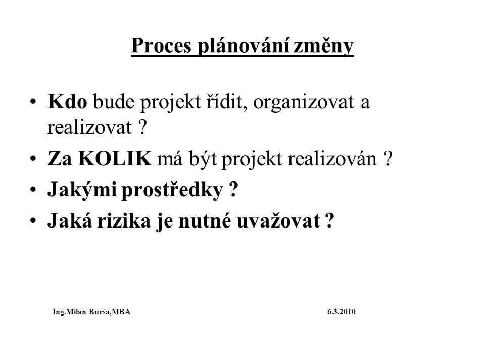 Proces plánování změny