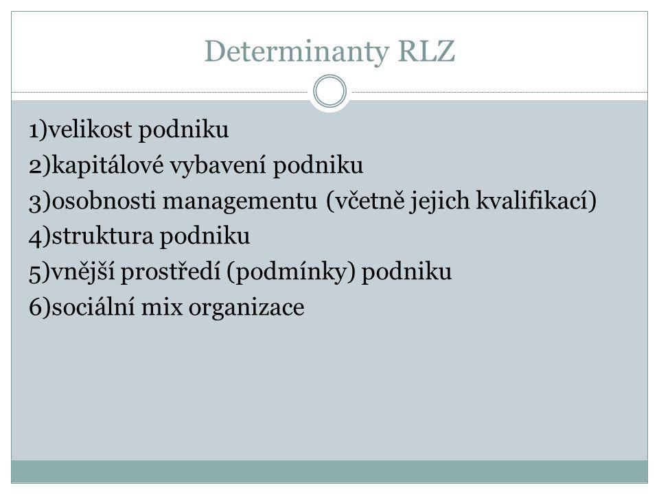 Determinanty RLZ
