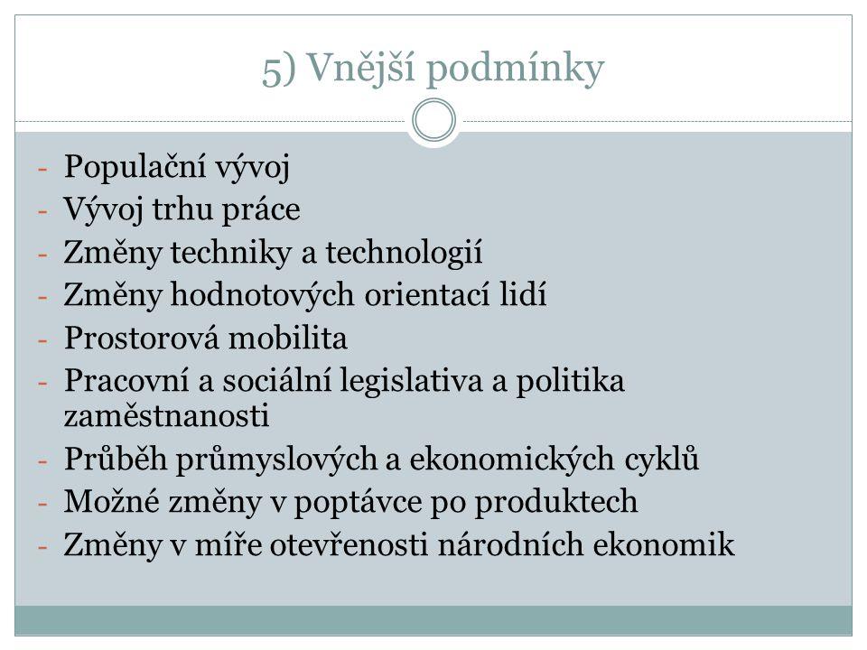 5) Vnější podmínky Populační vývoj Vývoj trhu práce