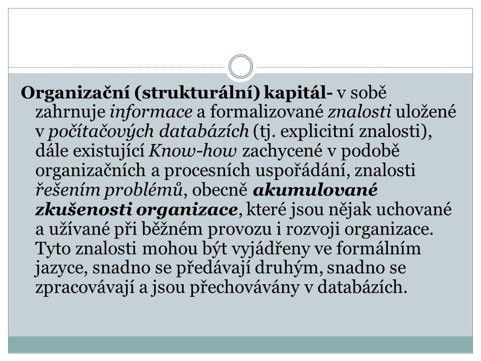 Organizační (strukturální) kapitál- v sobě zahrnuje informace a formalizované znalosti uložené v počítačových databázích (tj.