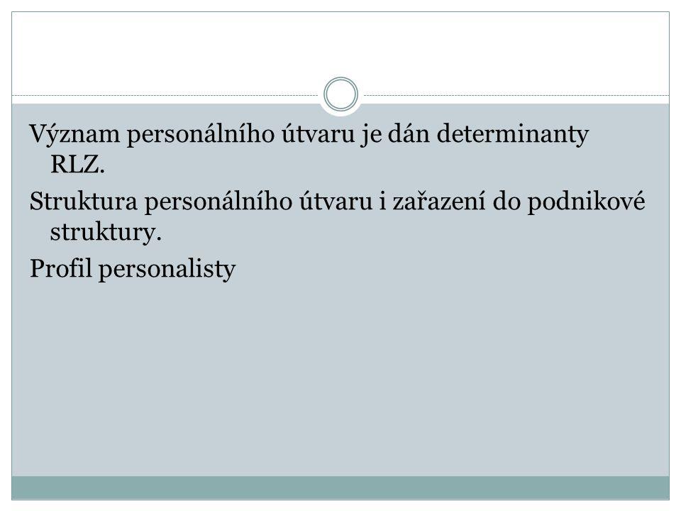 Význam personálního útvaru je dán determinanty RLZ.
