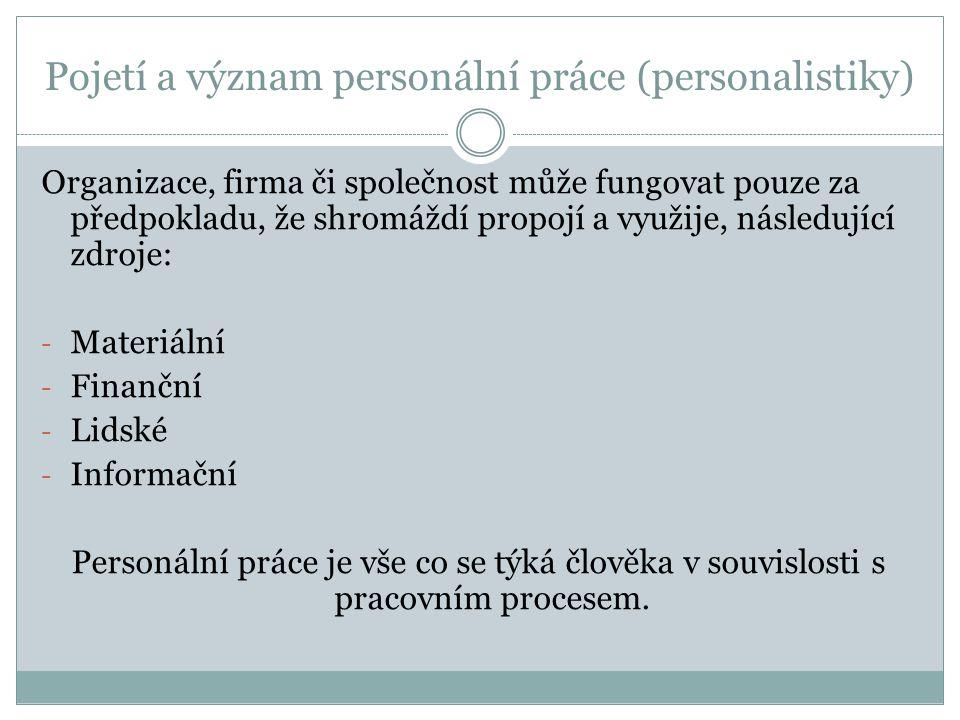Pojetí a význam personální práce (personalistiky)